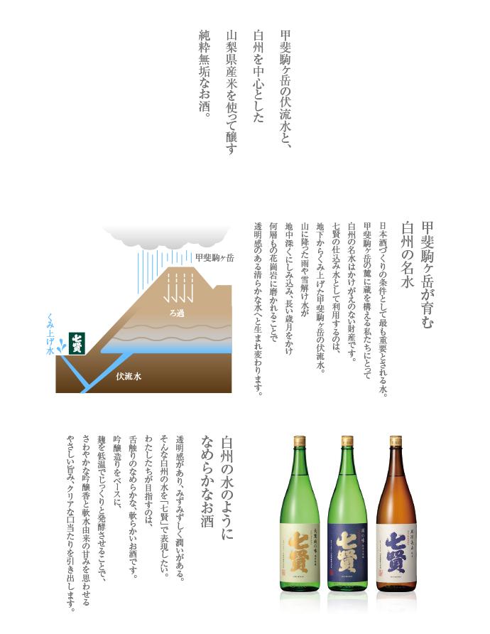 甲斐駒ヶ岳の伏流水と、白州を中心とした山梨県を使って醸す純粋無垢なお酒。